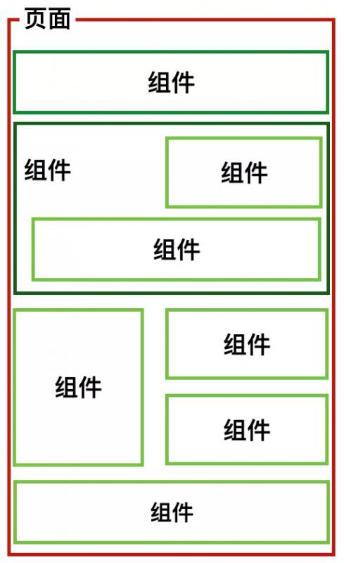 前端Vue.js框架